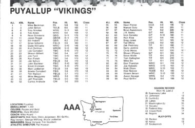 1987 Puyallup Viking Football Roster King Bowl Champions
