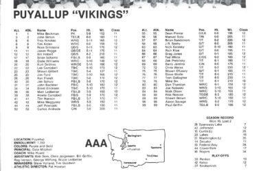 1987 Puyallup Viking Football Roster King Bowl Champions