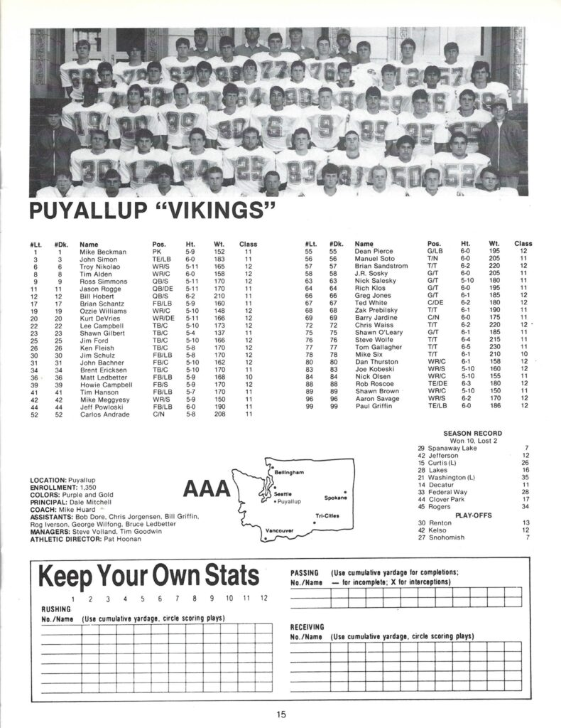 Puyallup Vikings Football Roster 1987 State Championship